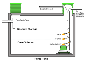 pump_tank