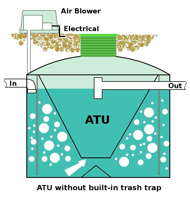 Tank Types Express Septic Service